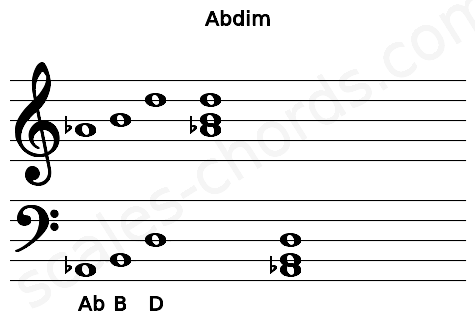 Musical staff for the Abdim chord
