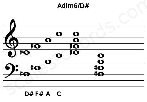 Musical staff for the Adim6/D# chord