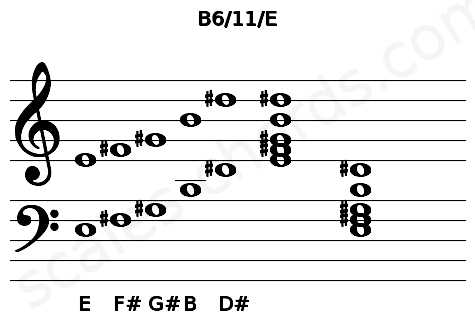 Musical staff for the B6/11/E chord
