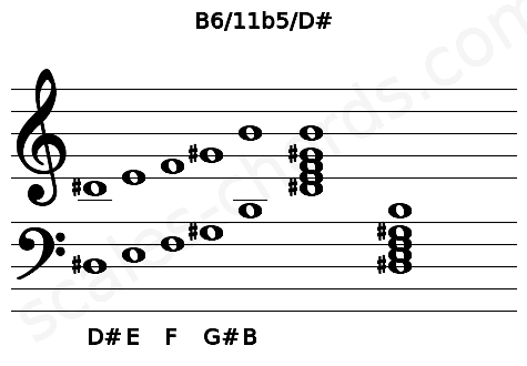 Musical staff for the B6/11b5/D# chord
