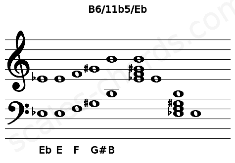 Musical staff for the B6/11b5/Eb chord