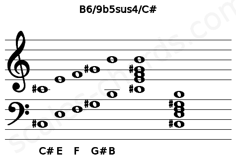 Musical staff for the B6/9b5sus4/C# chord