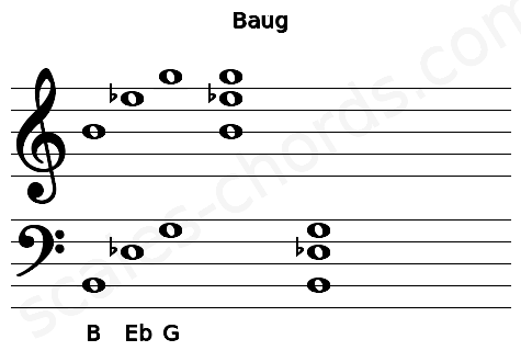 Musical staff for the Baug chord