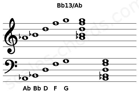 Musical staff for the Bb13/Ab chord