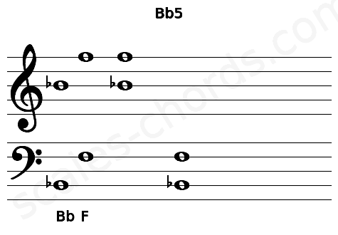 Musical staff for the Bb5 chord