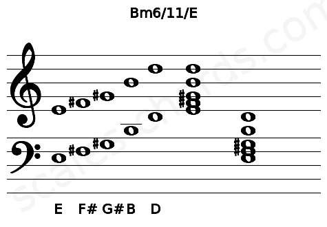 Musical staff for the Bm6/11/E chord