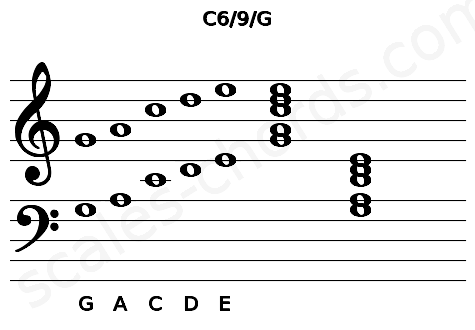 Musical staff for the C6/9/G chord