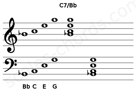 Musical staff for the C7/Bb chord