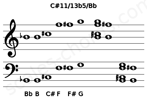 Musical staff for the C#11/13b5/Bb chord