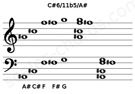 Musical staff for the C#6/11b5/A# chord