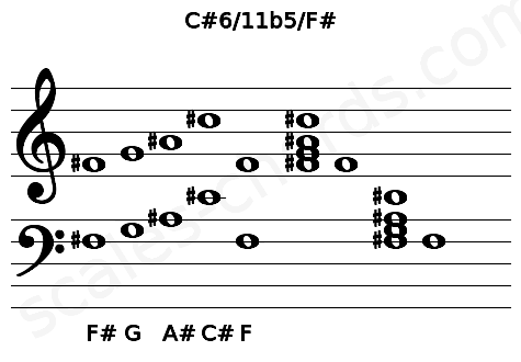 Musical staff for the C#6/11b5/F# chord