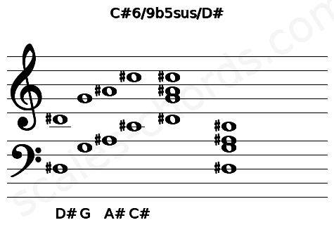 Musical staff for the C#6/9b5sus/D# chord