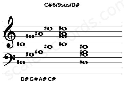 Musical staff for the C#6/9sus/D# chord