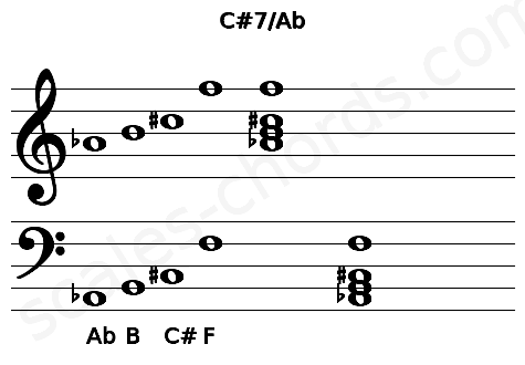 Musical staff for the C#7/Ab chord