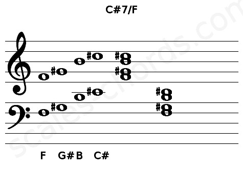 Musical staff for the C#7/F chord