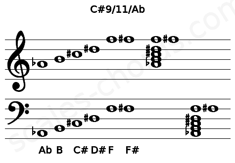 Musical staff for the C#9/11/Ab chord
