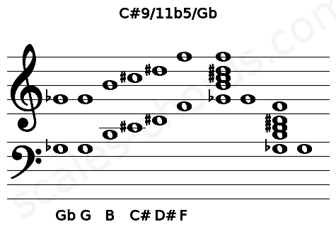 Musical staff for the C#9/11b5/Gb chord