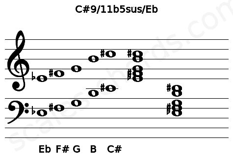 Musical staff for the C#9/11b5sus/Eb chord