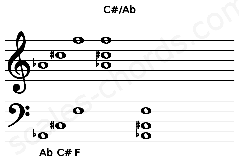 Musical staff for the C#/Ab chord