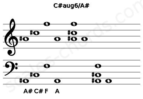 Musical staff for the C#aug6/A# chord