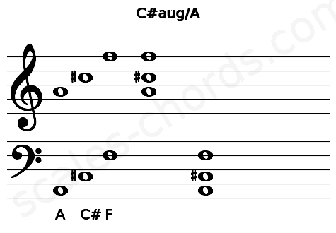 Musical staff for the C#aug/A chord