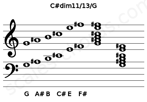 Musical staff for the C#dim11/13/G chord
