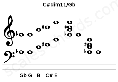 Musical staff for the C#dim11/Gb chord