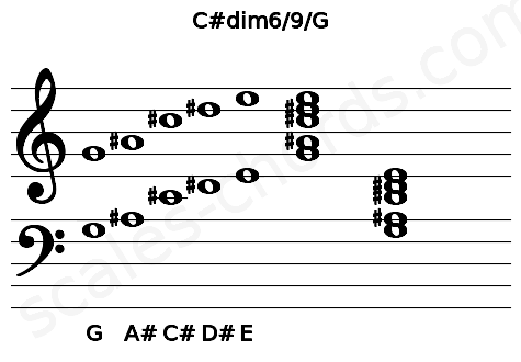 Musical staff for the C#dim6/9/G chord