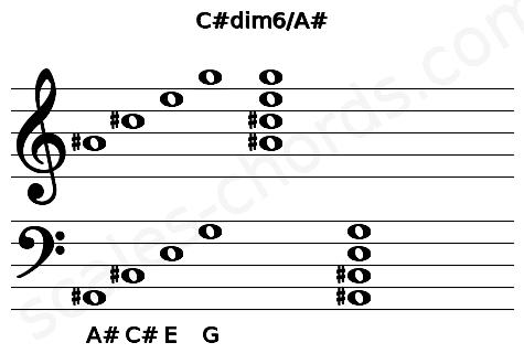 Musical staff for the C#dim6/A# chord