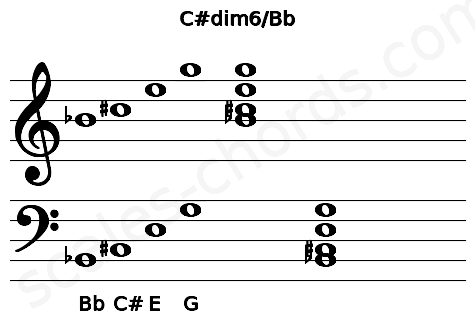 Musical staff for the C#dim6/Bb chord