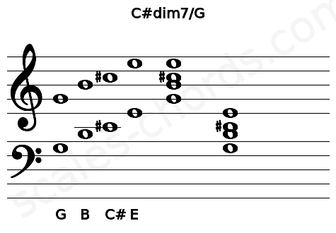 Musical staff for the C#dim7/G chord