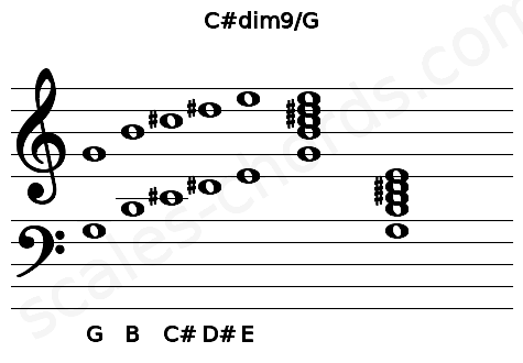 Musical staff for the C#dim9/G chord