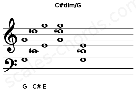 Musical staff for the C#dim/G chord