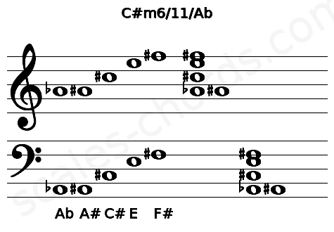 Musical staff for the C#m6/11/Ab chord