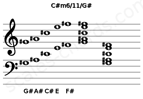 Musical staff for the C#m6/11/G# chord