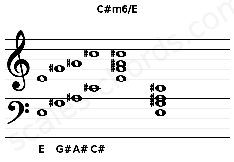 Musical staff for the C#m6/E chord