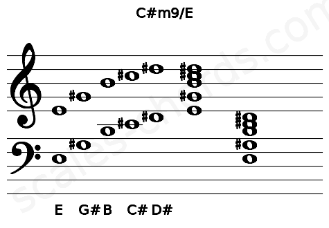 Musical staff for the C#m9/E chord
