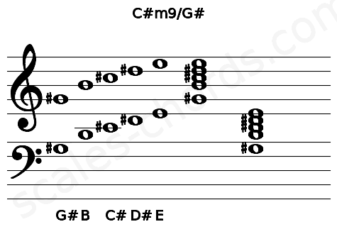 Musical staff for the C#m9/G# chord