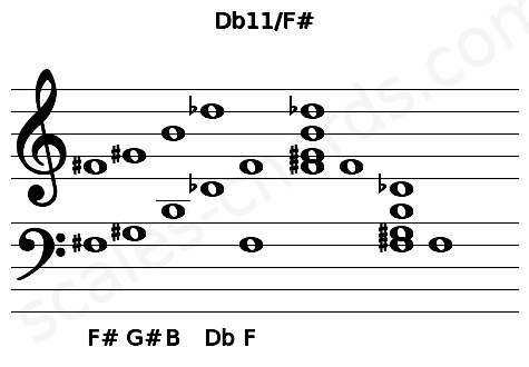 Musical staff for the Db11/F# chord