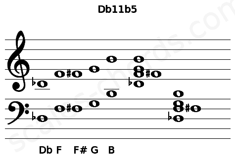Musical staff for the Db11b5 chord