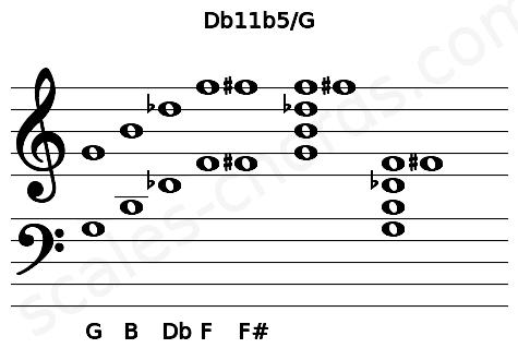 Musical staff for the Db11b5/G chord