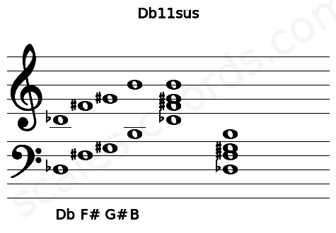 Musical staff for the Db11sus chord