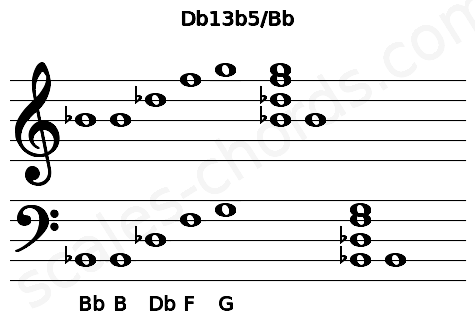 Musical staff for the Db13b5/Bb chord