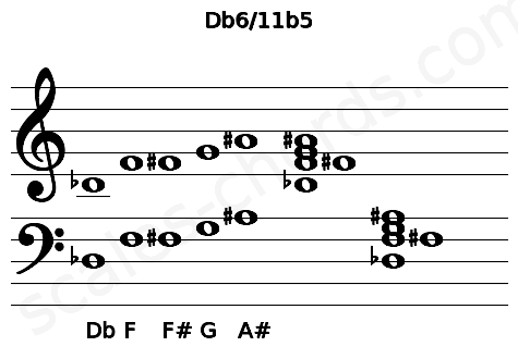 Musical staff for the Db6/11b5 chord