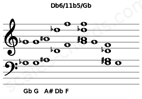 Musical staff for the Db6/11b5/Gb chord