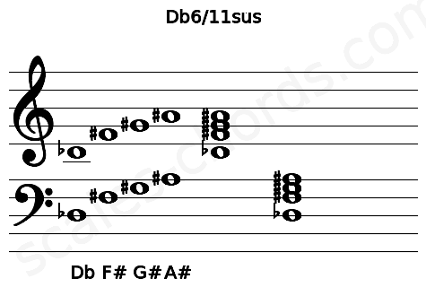 Musical staff for the Db6/11sus chord