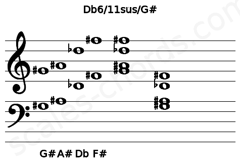 Musical staff for the Db6/11sus/G# chord