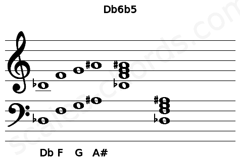 Musical staff for the Db6b5 chord