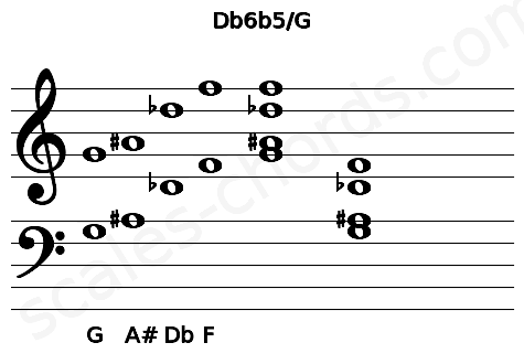 Musical staff for the Db6b5/G chord