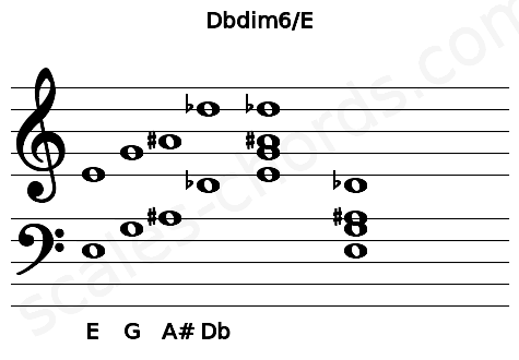Musical staff for the Dbdim6/E chord